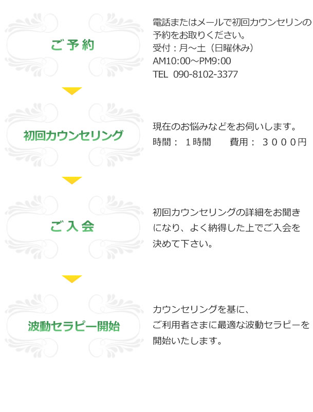 yoyakukara1